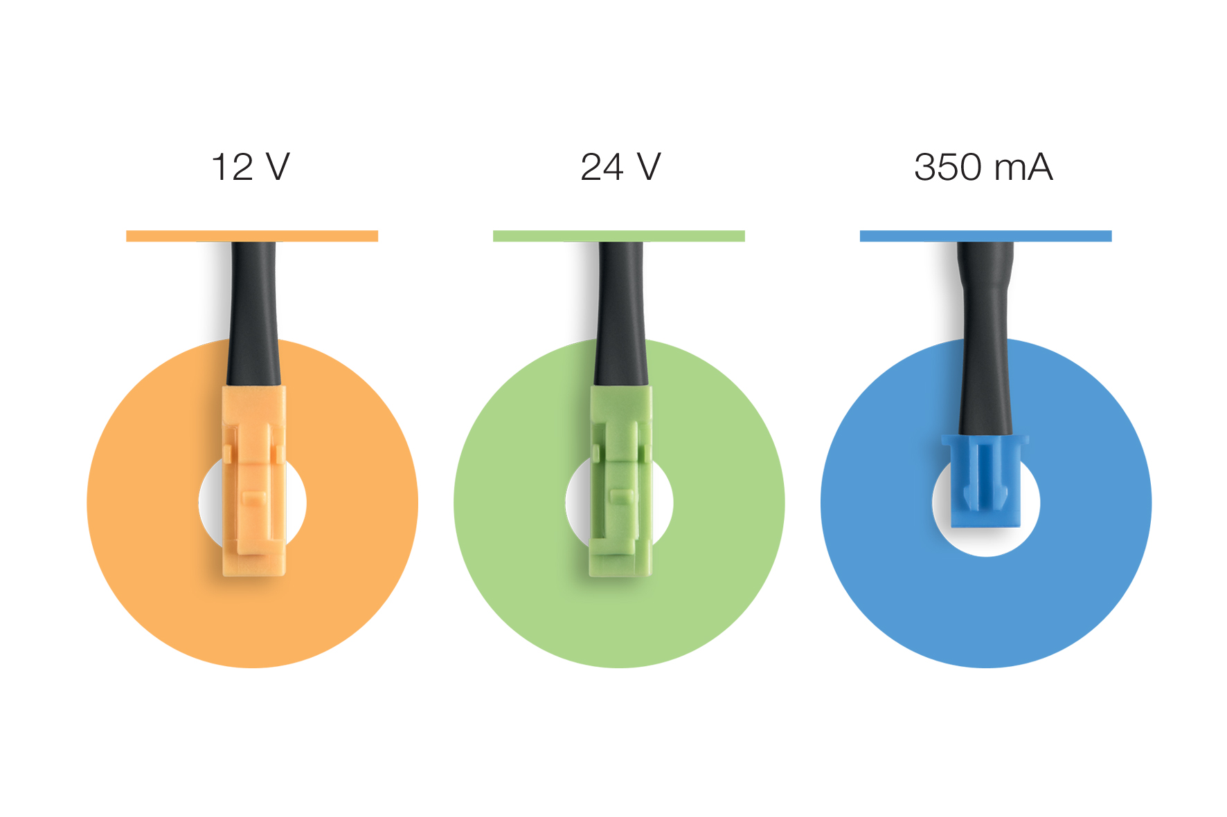 Loox, the intelligent Plug and Play system with easily understandable colour coding.