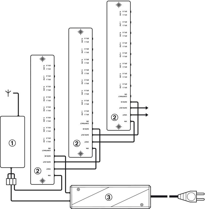 Möbelterminal, Häfele Dialock FT 130, zur Steuerung von ...