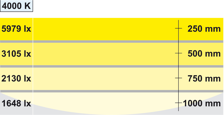 Pendelleuchte quadratisch, LED 1836, 230 V   online bei HÄFELE