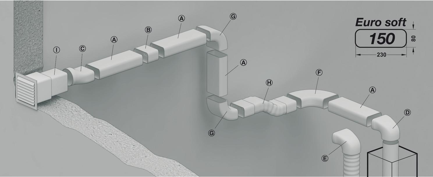 Mauerdurchbruch Für Dunstabzugshaube 2021