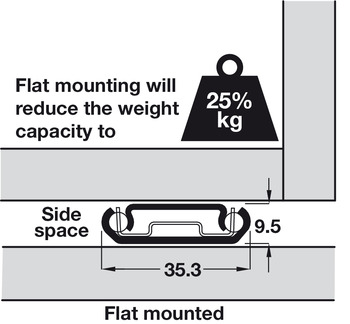 Ball bearing runners, full extension, Accuride 2026, load-bearing capacity up to 50 kg, steel, side mounting