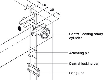 Central locking bar, for central locking rotary cylinder