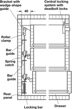 Rod guide, for central locking system, rear panel installation