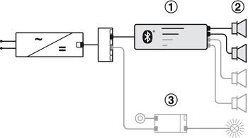 Sound system, 420, audio system 12 V   online at HÄFELE